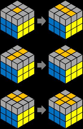 解き方 ルービック キューブ ルービックキューブを20秒で揃えるには30パターン覚えれば良い